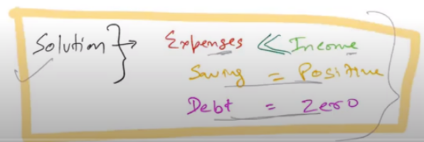 Solution equation for financial freedom